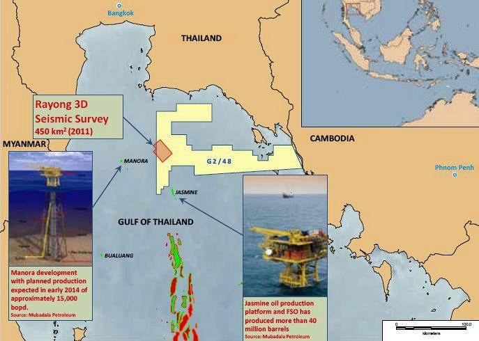 west oder ostküste thailand