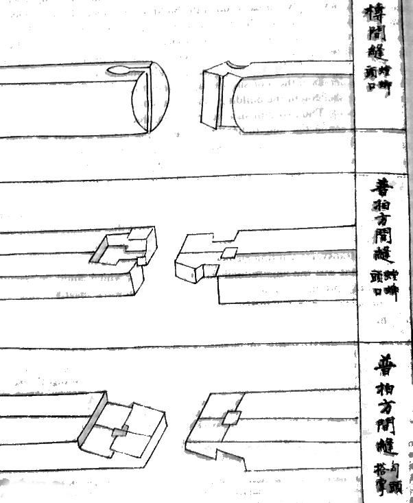 Holz als material holzverbindungen architektur f r die for Holzverbindungen herstellen