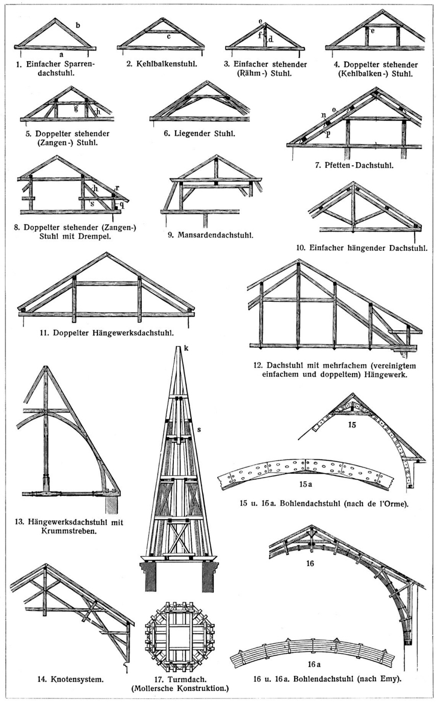 Holz als material konstruktionsdetails architektur f r die tropen - Dachformen architektur ...