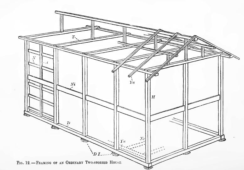 Holzrahmenbau konstruktion  Holz als Material - Holzbauweisen (Architektur für die Tropen)