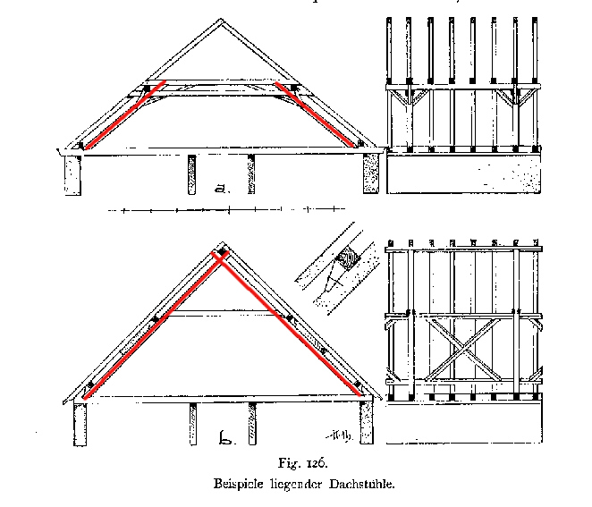 pin purlin rafter on pinterest. Black Bedroom Furniture Sets. Home Design Ideas